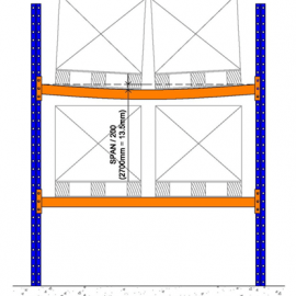 Diagram showing damage tolerances to racking shelves