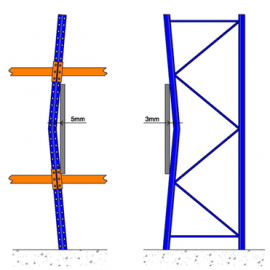 Diagram showing damage tolerances to racking uprights
